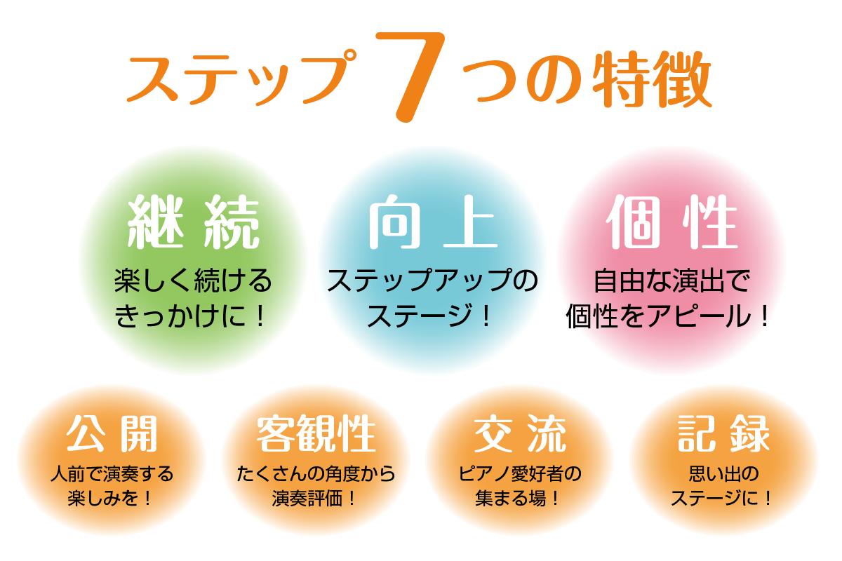 7つの特長